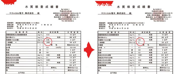 水質検査成績表2